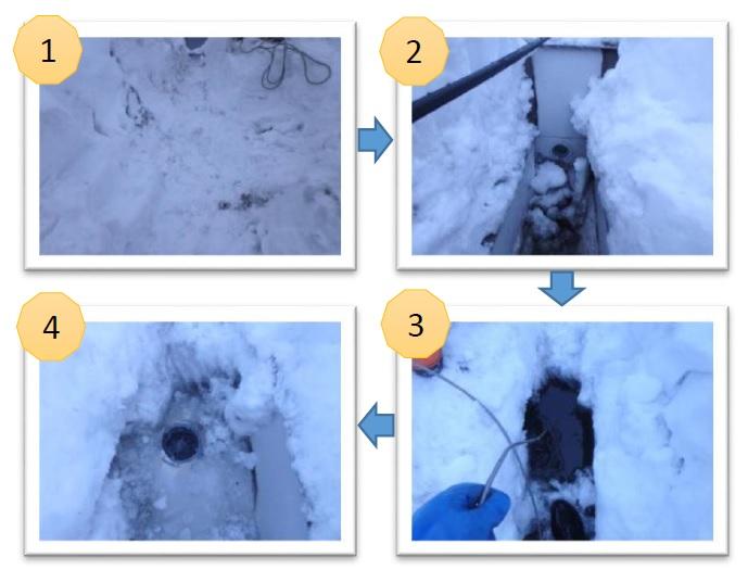 まずは積もった雪を掘り、排水口をみつけます。<br /> この除雪作業が終了後、やっと解氷作業です!